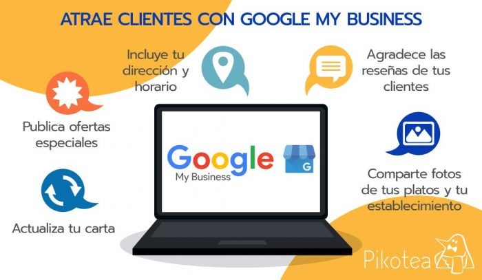 Aumentar ventas delivery Google my business